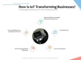 How Is IoT Transforming Businesses Internet Of Things IOT Overview Ppt Powerpoint Presentation Slide