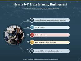 How Is IoT Transforming Businesses Internet Of Things IOT Ppt Powerpoint Presentation Slides Guide