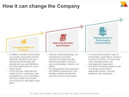 How It Can Change The Company Ppt Powerpoint Presentation File