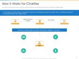 How It Works For Charities Donors Fundraising Pitch Ppt Demonstration
