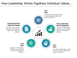 How Leadership Works Togethers Individual Values Capacity Change