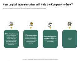 How Logical Incrementalism Will Help The Company To Grow Buying Ppt Powerpoint Download