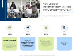 How Logical Incrementalism Will Help The Company To Grow Offering Ppt Powerpoint Presentation Outline