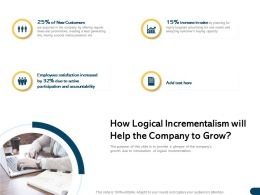 How Logical Incrementalism Will Help The Company To Grow On Capacity Ppt Powerpoint Presentation Icon Smartart