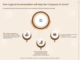 How Logical Incrementalism Will Help The Company To Grow One Month Ppt Slides