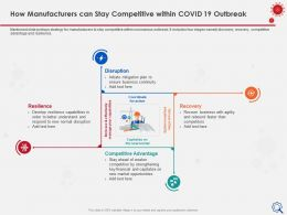 How Manufacturers Can Stay Competitive Recovery Ppt Presentation Deck