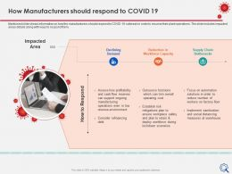 How Manufacturers Should Respond To Covid 19 Bottlenecks Ppt Tips