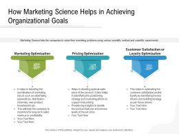 How Marketing Science Helps In Achieving Organizational Goals