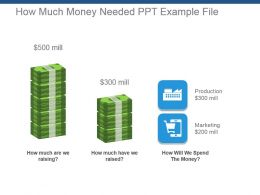How Much Money Needed Ppt Example File