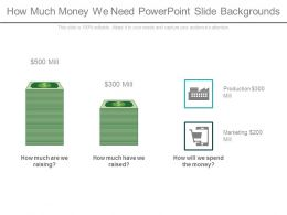 How Much Money We Need Powerpoint Slide Backgrounds