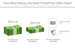 How Much Money We Need Powerpoint Slide Clipart