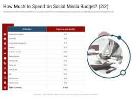 How Much To Spend On Social Media Budget Expenses New Age Of B To B Selling Ppt Tips
