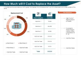 How Much Will It Cost To Replace The Asset Comparison Ppt Powerpoint Files