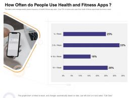 How Often Do People Use Health ABC Fitness Apps How Enter Health Fitness Club Market Ppt Graphics