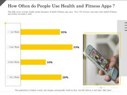 How Often Do People Use Health And Fitness Apps Ppt Powerpoint Presentation Infographic Example File