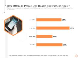 How Often Do People Use Health And Fitness Apps Wellness Industry Overview Ppt Ideas