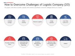 How Overcome Challenges Logistic Company Cartage Inbound Outbound Logistics Management Process