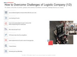 How Overcome Challenges Logistic Company Trucks Inbound Outbound Logistics Management Process