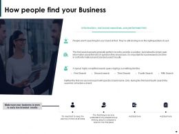 How People Find Your Business Ppt Powerpoint Presentation Portfolio Diagrams