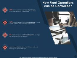 How Plant Operations Can Be Controlled Corrective M774 Ppt Powerpoint Presentation File Background Images
