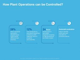 How Plant Operations Can Be Controlled Evaluation Ppt Powerpoint Presentation Show