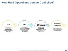 How Plant Operations Can Be Controlled Ppt Powerpoint Presentation Infographics Show