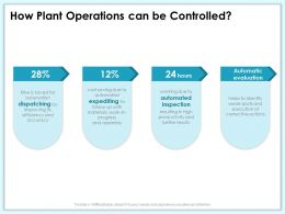 How Plant Operations Can Be Controlled Weak Spots Ppt Powerpoint Presentation Show Themes