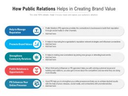 How Public Relations Helps In Creating Brand Value