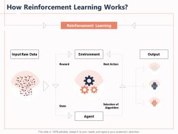 How Reinforcement Learning Works Raw Agent Ppt Powerpoint Presentation Example