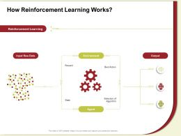 How Reinforcement Learning Works Raw Data Ppt Powerpoint Presentation Slides