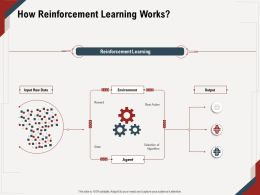 How Reinforcement Learning Works Reinforcement Ppt Powerpoint Presentation File Mockup