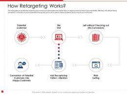 How Retargeting Works Attention Powerpoint Presentation Skills