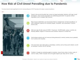 How Risk Of Civil Unrest Prevailing Due To Pandemic Combat Ppt Powerpoint Presentation Good