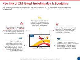 How Risk Of Civil Unrest Prevailing Due To Pandemic Ppt Powerpoint Presentation Themes
