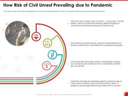 How Risk Of Civil Unrest Prevailing Due To Pandemic Rise Ppt Powerpoint Presentation Format Ideas