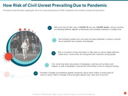 How Risk Of Civil Unrest Prevailing Due To Pandemic Unrest Ppt Powerpoint Presentation Gallery Layouts