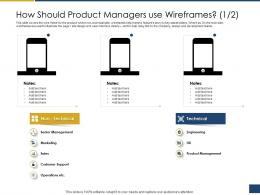 How Should Product Managers Use Wireframes Management Process Of Requirements Ppt Pictures