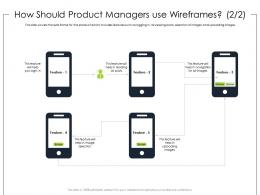 How Should Product Managers Use Wireframes Ppt Powerpoint Presentation Layouts