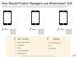 How Should Product Managers Use Wireframes Technical Ppt Powerpoint Shapes