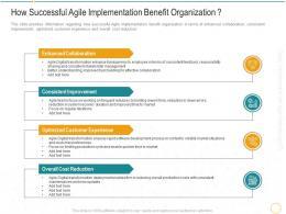 How Successful Agile Implementation Benefit Organization Digital Transformation Agile Methodology IT
