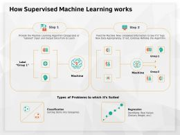 How Supervised Machine Learning Works Label Group Ppt Powerpoint Presentation Visual Aids Icon