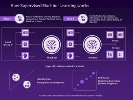 How Supervised Machine Learning Works Problems Ppt Powerpoint Presentation Background Image