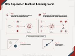 How Supervised Machine Learning Works Real Values Ppt Powerpoint Presentation File Objects