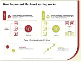 How Supervised Machine Learning Works Tags New Ppt Powerpoint Presentation Gallery Deck