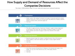 How Supply And Demand Of Resources Affect The Companies Decisions