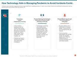How Technology Aids In Managing Pandemic To Avoid Incidents Contd Infected Ppt Powerpoint Gallery Show