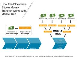 How The Blockchain Bitcoin Money Transfer Works With Merkle Tree