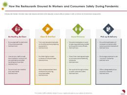 How The Restaurants Ensured Its Workers And Consumers Safety During Pandemic Social Ppt Inspiration