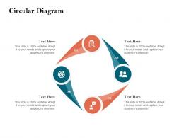 How To Build The Ultimate Client Experience Circular Diagram Ppt Ideas Show