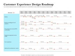 How To Build The Ultimate Client Experience Customer Experience Design Roadmap Ppt Icon Slideshow
